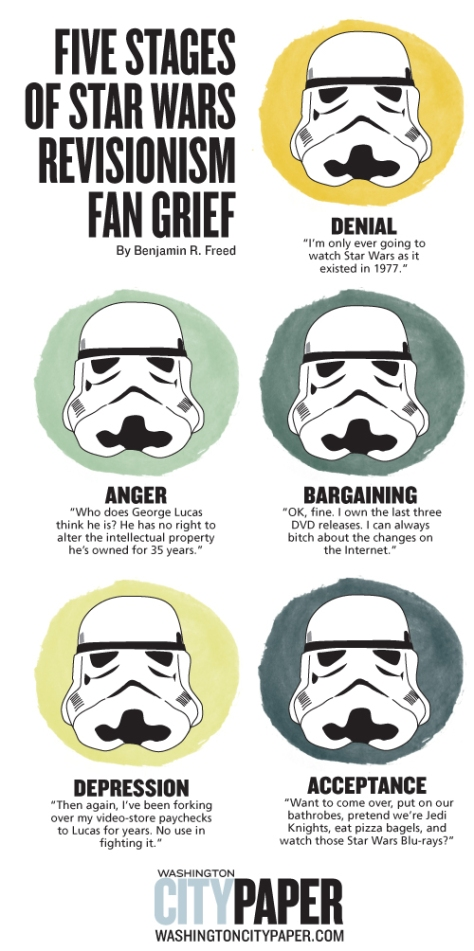 A Star Wars fans Grief
