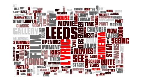 Wordle Cloud Map from my recent blog post