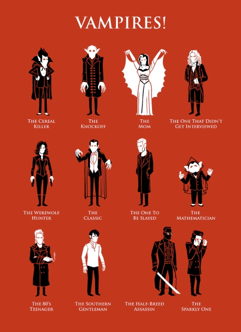 Do you know your Vampires?
