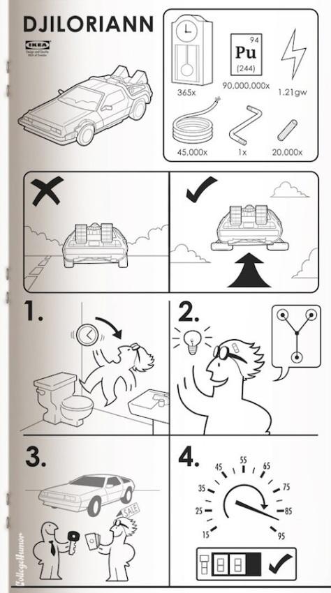 Ikea Back to the Future Movie Manual
