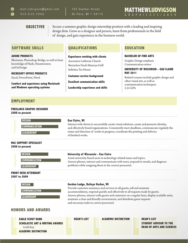 Sample Creative Resumes