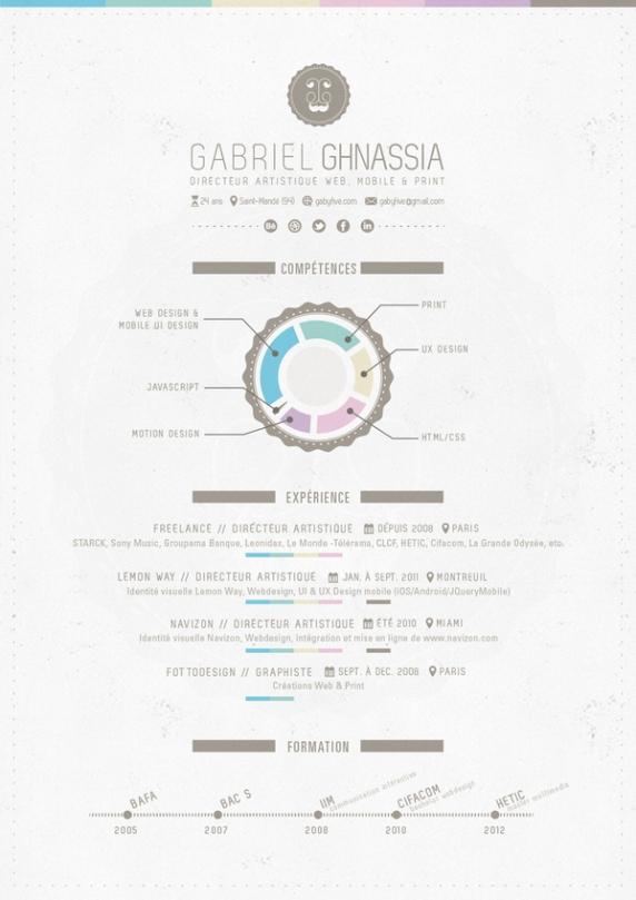 Creative CV _ Resume Examples 05