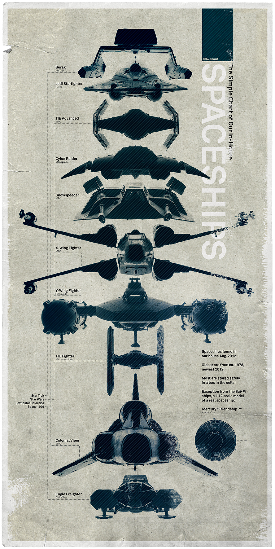 sci fi space shuttle craft - photo #48