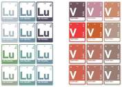 Periodic Table of Star Wars colour scheme
