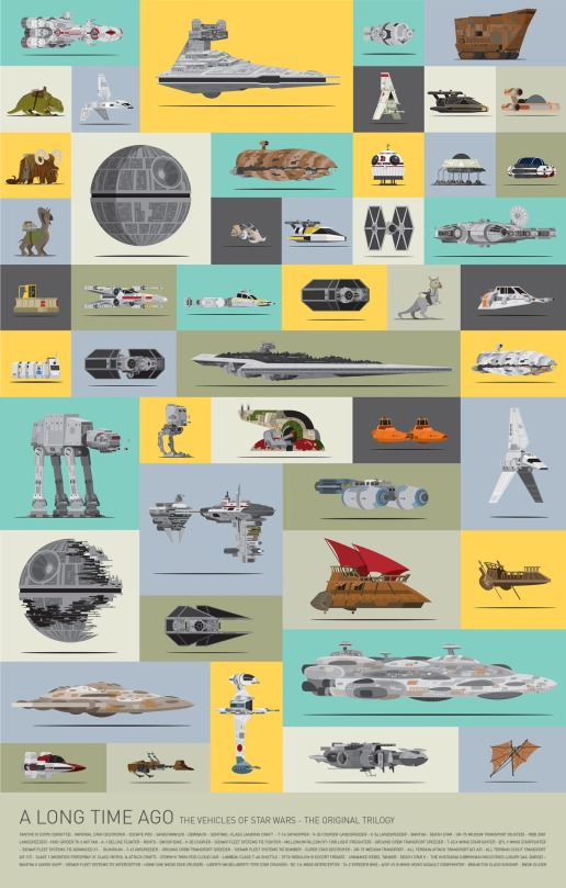 Mondo Art of the Vehicles from the Star Wars Original Trilogy A Long Time Ago The Vehicles of the Star Wars Trilogy by Scott Park