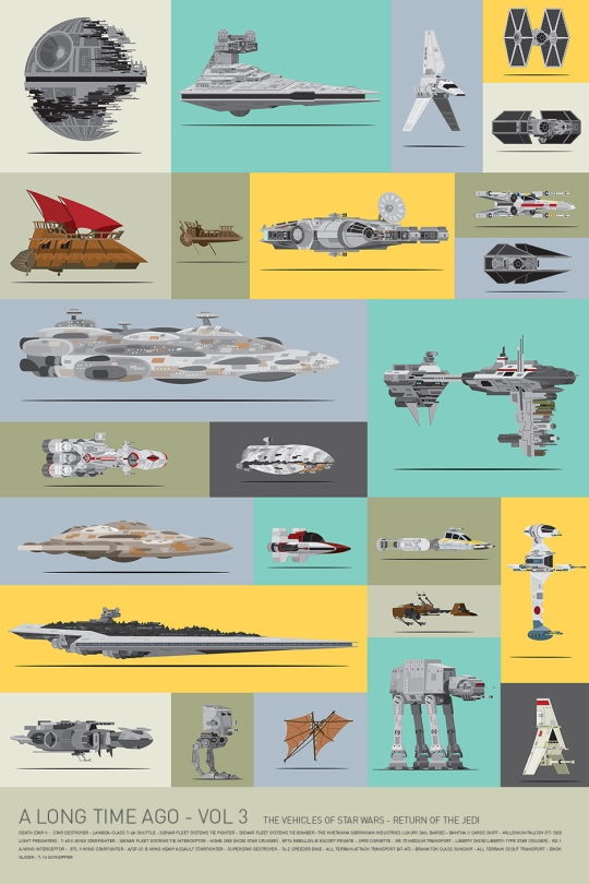 Mondo Art of the Vehicles from the Star Wars Original Trilogy Volume 3 Return of the Jedi