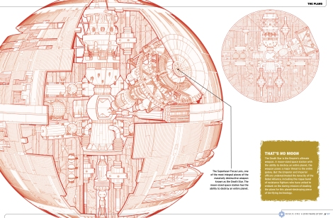 leaked-star-wars-rogue-one-visual-story-guide-death-star-hi-res-image