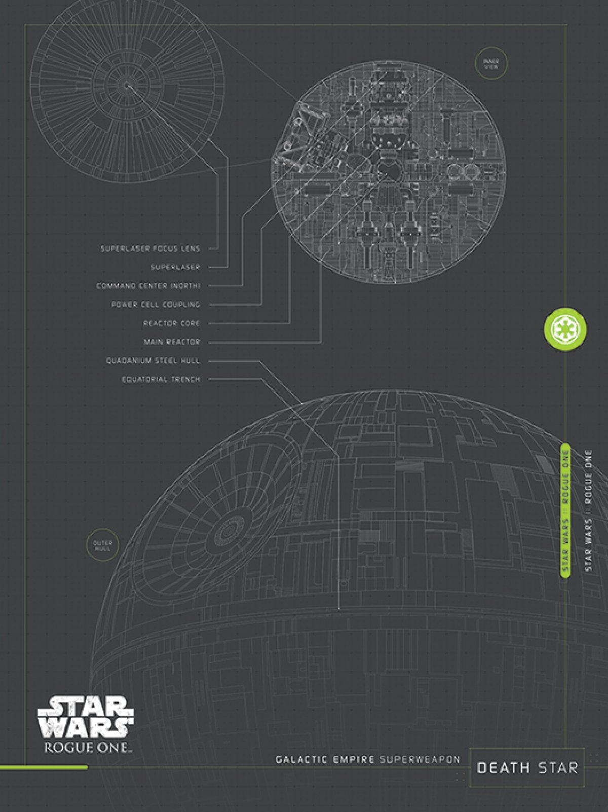 NEW Rogue One Official Posters HD - A Star Wars Story _ Star ... on
