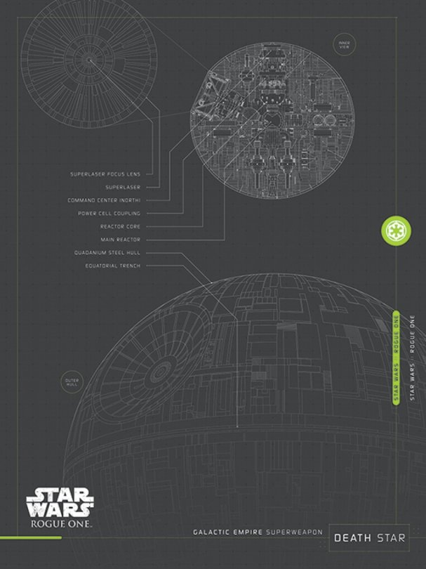NEW Rogue One Official Posters Pyramid Int HD - A Star Wars Story _ Death Star schematic